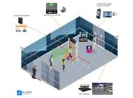 Sicherheitssoftware für Überwachungs- und Kontrollsysteme